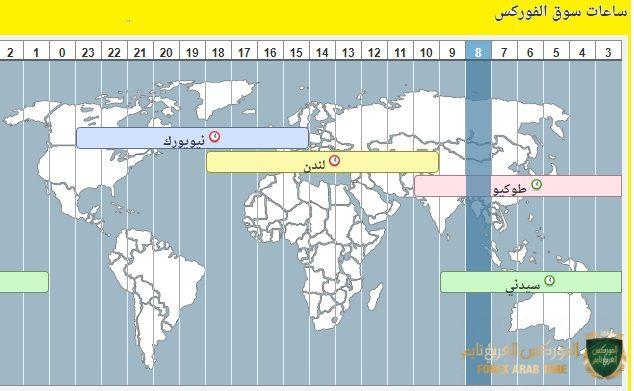اوقات التداول في البورصات العالمية