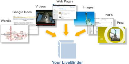 links in a binder that is live and constantly updated:  videos, activities, worksheets and more aligned to CCSS