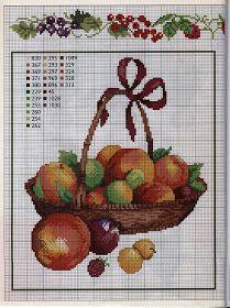 Bom dia meninas e meninos!   Hoje trouxe para vocês os gráficos Frutas em Ponto Cruz: Barrinhas e Semaninhas. São várias frutas: laranja, ...