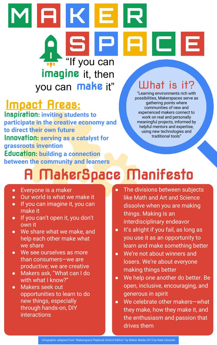 8 best makerspace images on pinterest maker space bookshelf ideas everything teachers need to know about designing makerspaces fandeluxe Image collections