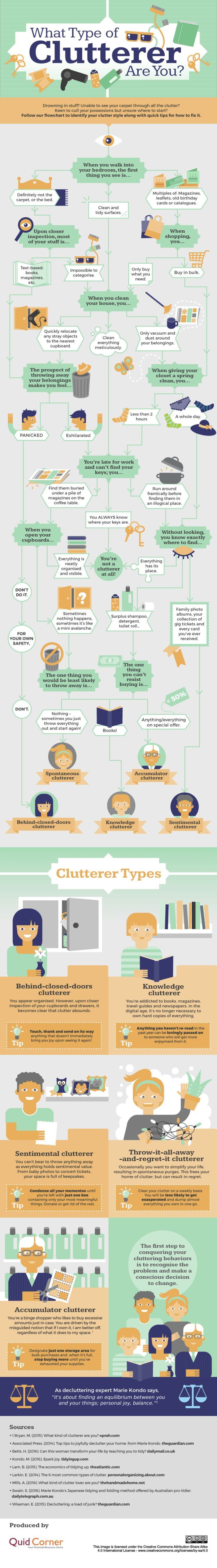 Are there times when you realize clutter has taken over and you clutter problem?…
