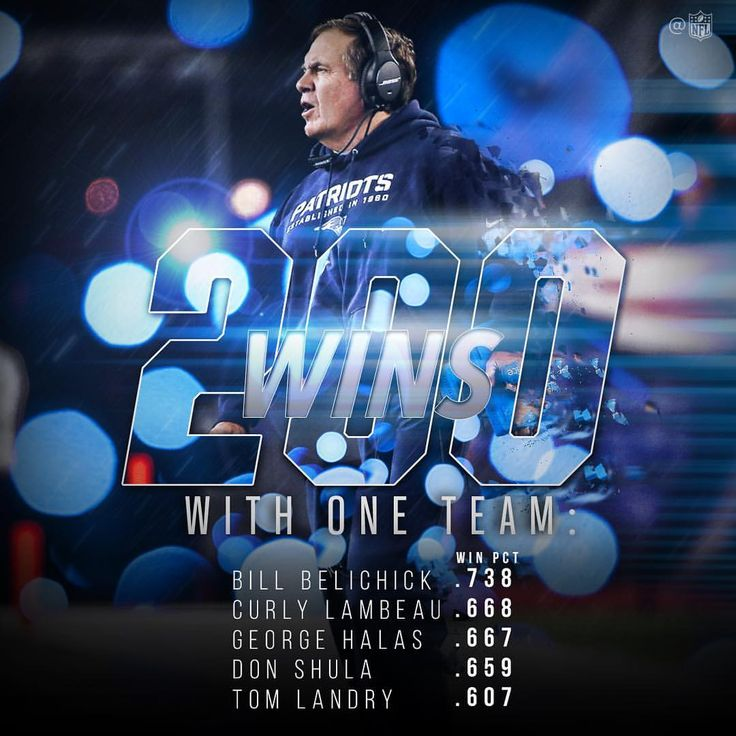 Bill Belichick is the 5th coach in NFL history with 200+ wins with one team.