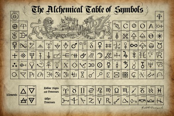 The Alchemical Table of Symbols Art Print by Egregore Design | Society6