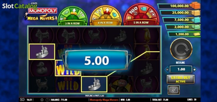 Win Screen 2. Monopoly Mega Movers (Video Slot from SG)