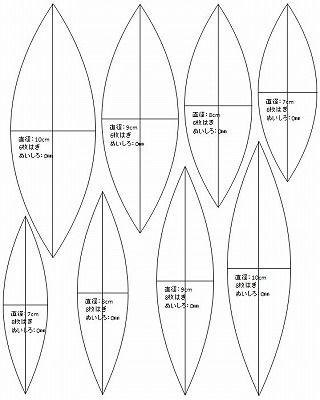 毬タイプの布ボールの型紙 ~ リンゴの型紙にも 、舟形多円錐図法を使ってエクセルで作図します - 日だまりのエクセルと蝉しぐれ