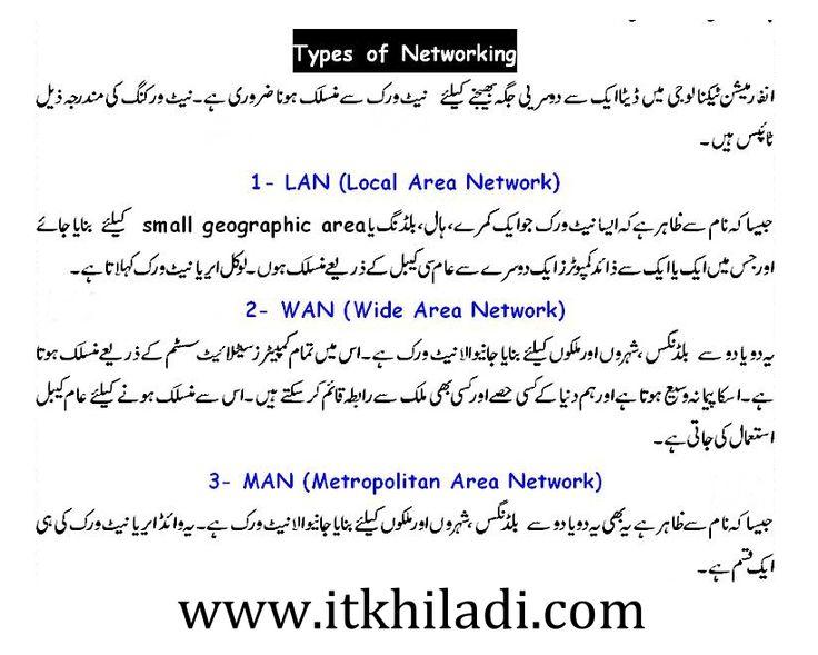 types of networking in urdu