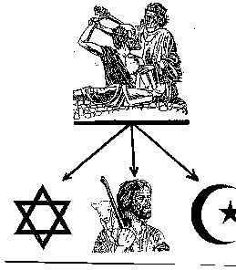 """Perchè tante religioni se Dio è uno? La religione non è mai la causa diretta dei massacri, ma un pretesto per farli. E aggiunge Richetti: """"Io trovo che in comune abbiamo il senso di giustizia, il rispetto per i bisogni del prossimo, del #cristiani #dio #ebrei #gesù #maometto"""