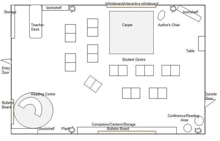 Best 25+ Classroom Floor Plan Ideas On Pinterest