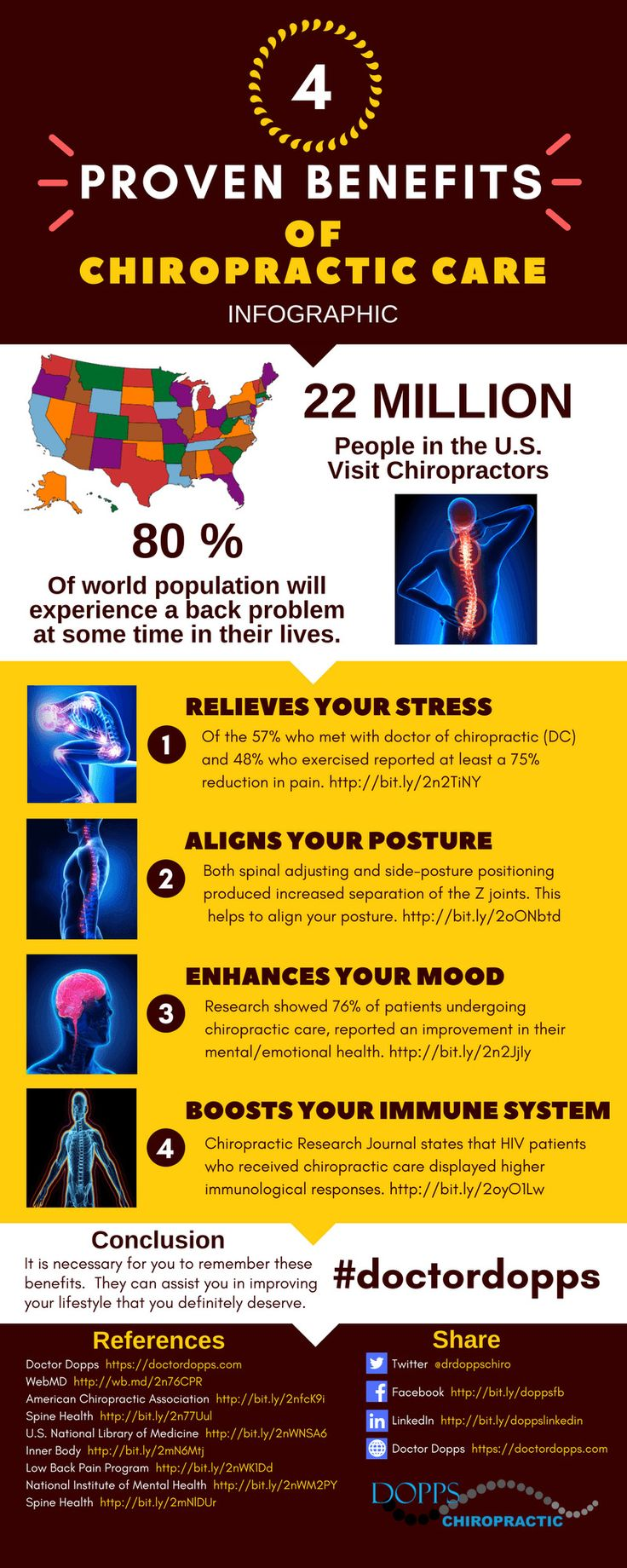 4 Proven Benefits Chiropractic Care Provides [Infographic