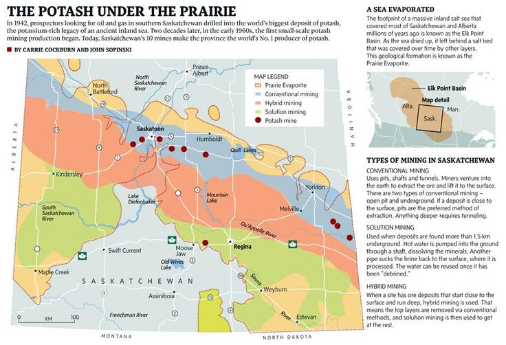 Saskatchewan Potash Deposits - Mines and Mining Methods Map