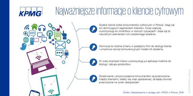 Najważniejsze informacje o kliencie cyfrowym #ubezpieczenia #smarfon #aplikacje #KPMG #KPMGPoland #digital