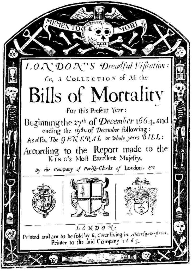 "Bubonic Plague. ""Bill of Mortality"" Front Cover, London, 1665"
