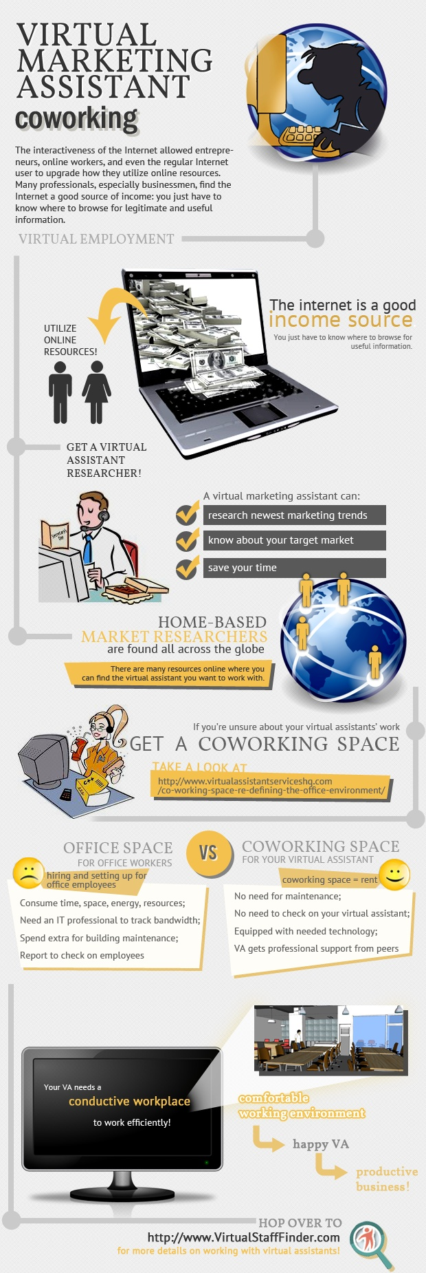virtual assistants typically work from home this makes an offshore client skeptical about how efficiently