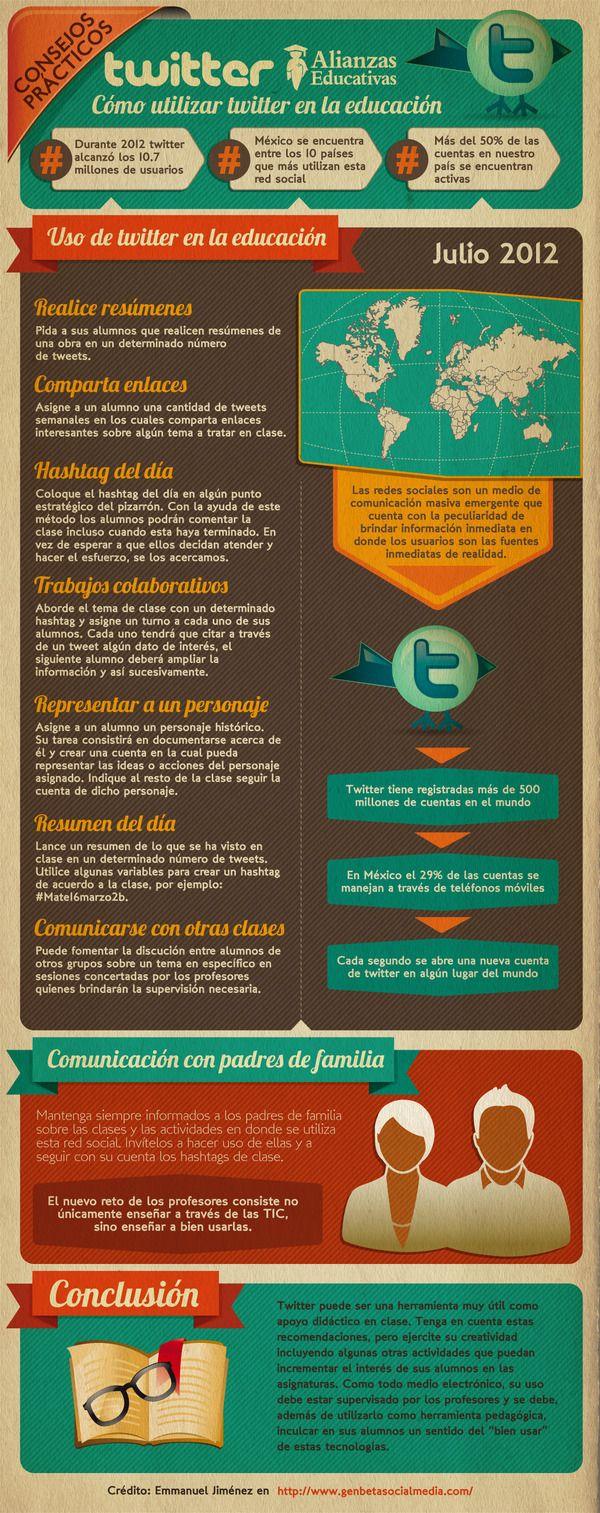 Cómo usar Twitter en la educación #infografia #infographic #socialmedia…