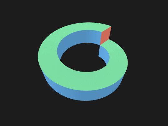 DPS  Ring http://ift.tt/1TYpVBF