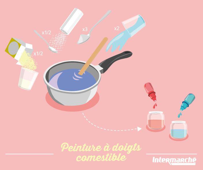 Peinture à doigts comestible :  Ingrédients : - 3 cuillères à soupe de sucre - 1/2 cuillère à café de sel - 1/2 verre de maïzena - 2 verres d'eau  1) Mélangez tous les ingrédients dans une petite casserole et chauffez jusqu'à épaississement. 2) Laissez refroidir et versez dans des petits pots. 3) Ajoutez le colorant alimentaire de votre choix pour créer les couleurs désirées.