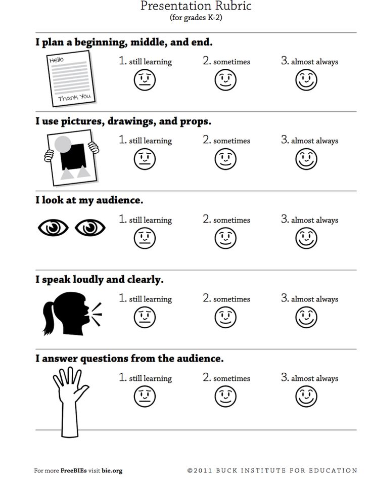 28 Best Student Presentations, Rubrics, & More Images On Pinterest