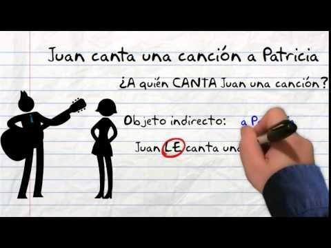 Objeto directo e indirecto - para profesores y estudiantes ELE