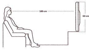Qual a distância correta entre tv e sofá? Confira esta regra simples de decoração e nunca mais erre na proporção e cálculo de uma sala de TV ou Home Theater  - DECORACASAS | Flávia FerrariDECORACASAS | Flávia Ferrari