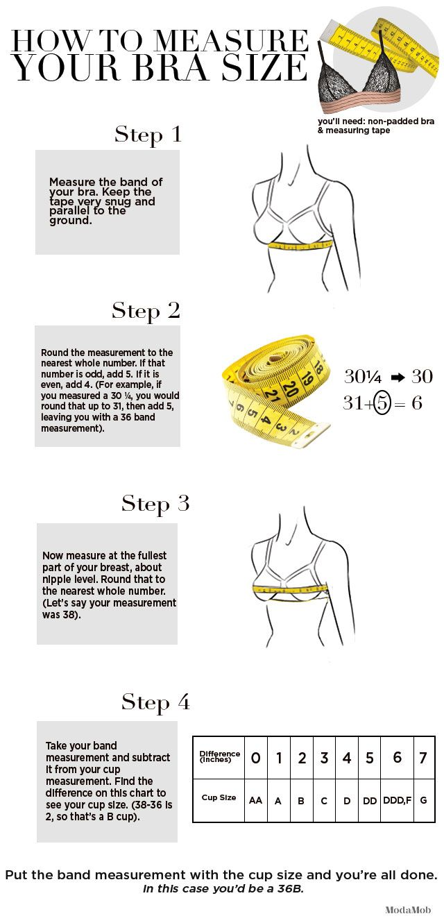 How to Measure Your Bra Size The Right Way