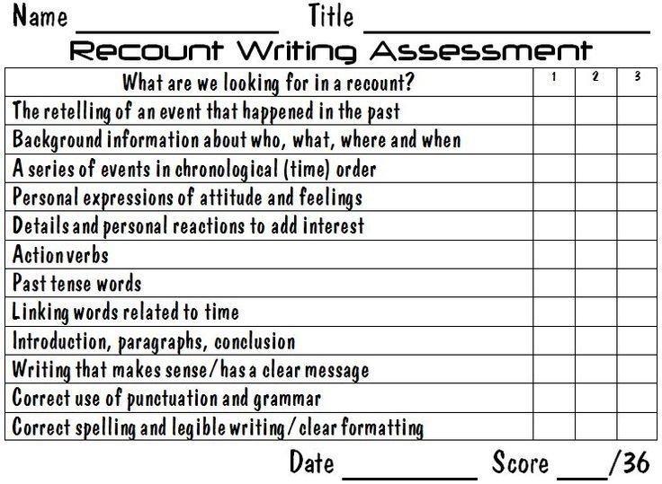 writing fun recount Recount graphic organizerpdf writing fun: recount planner http://stella-lunawikispacescom/file/view/recount+graphic+organizerdoc recount.