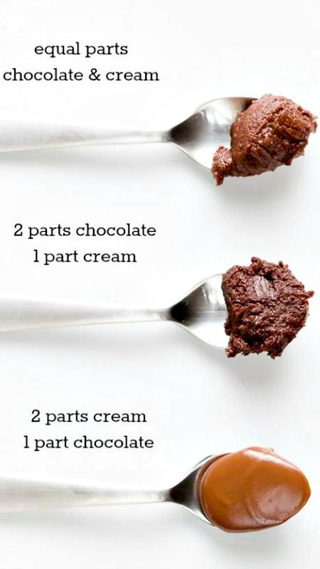 Learn Two-Ingredient Chocolate Ganache And Up Your Dessert Game ~ Chocolate ganache is incredibly versatile. By combining just two ingredients, chocolate and heavy whipping cream, you can create cake filling, poured glaze, a spread or piped frosting, a decorative drizzle, or the base for truffles