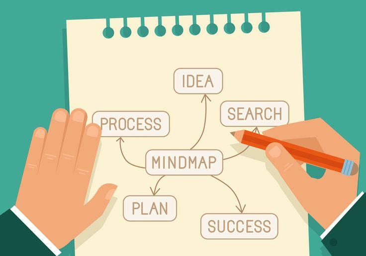 Definição básica de Planejamento de Marketing