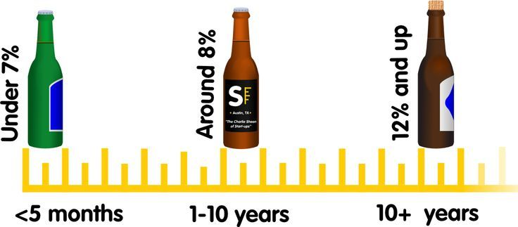 Over the past decade, American beer drinkers have been fortunate enough to witness a brewing revolution, as evolving tastes and beer-making processes have pushed beer to a level of sophistication rivaling that of fine wine. As the over 2,000 breweries now making beer in America—up from 89 in 1979—compete to produce the most unique and …
