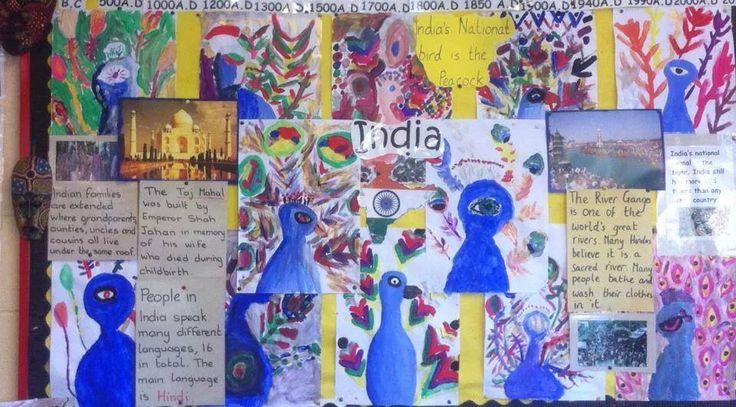 India display