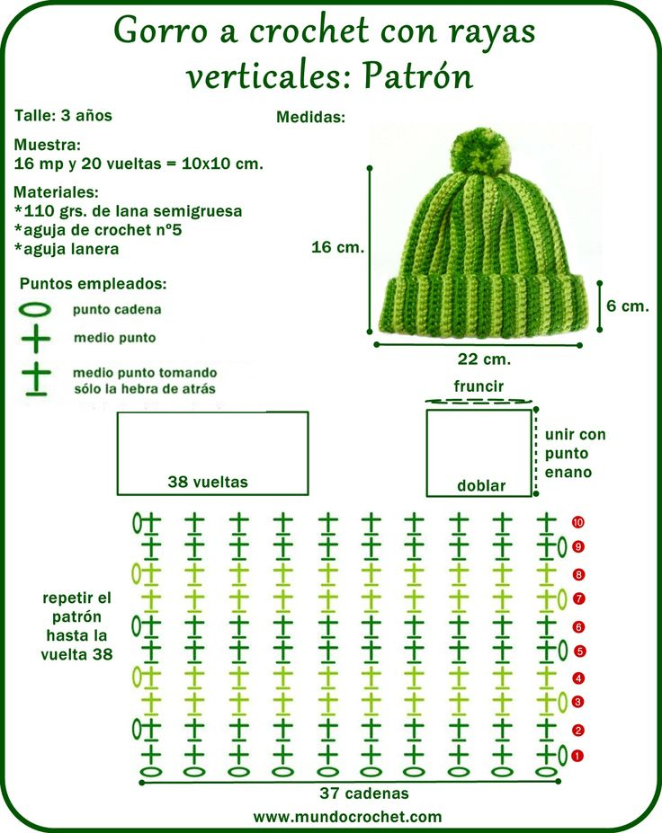 Gorro a ganchillo con rayas verticales: Patrón y Paso a paso http://www.mundocrochet.com/gorro-crochet-con-rayas-verticales-patron-y-paso-paso-o-tutorial/