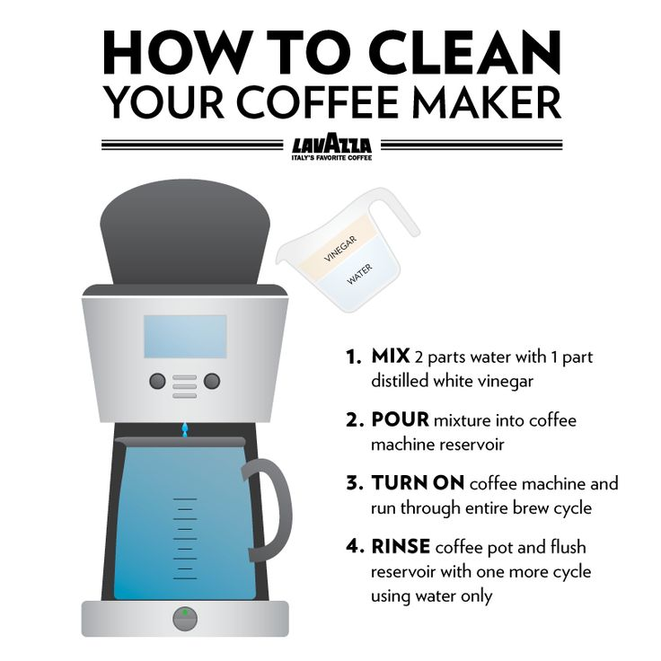 9 Best Coffee Tips Images On Pinterest Coffee Equipment