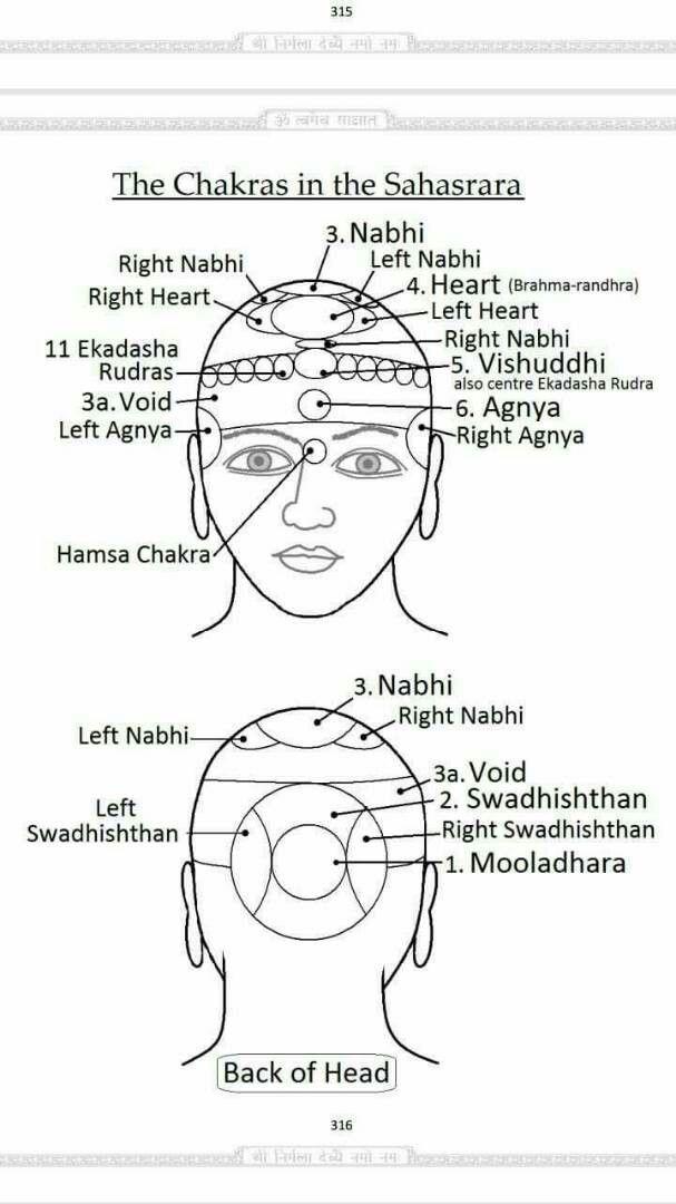 Pin By Chinnivanaja Krishna On Sahaja Yoga Meditation Sahaja Yoga Sahaja Yoga Meditation 7 Chakras Meditation