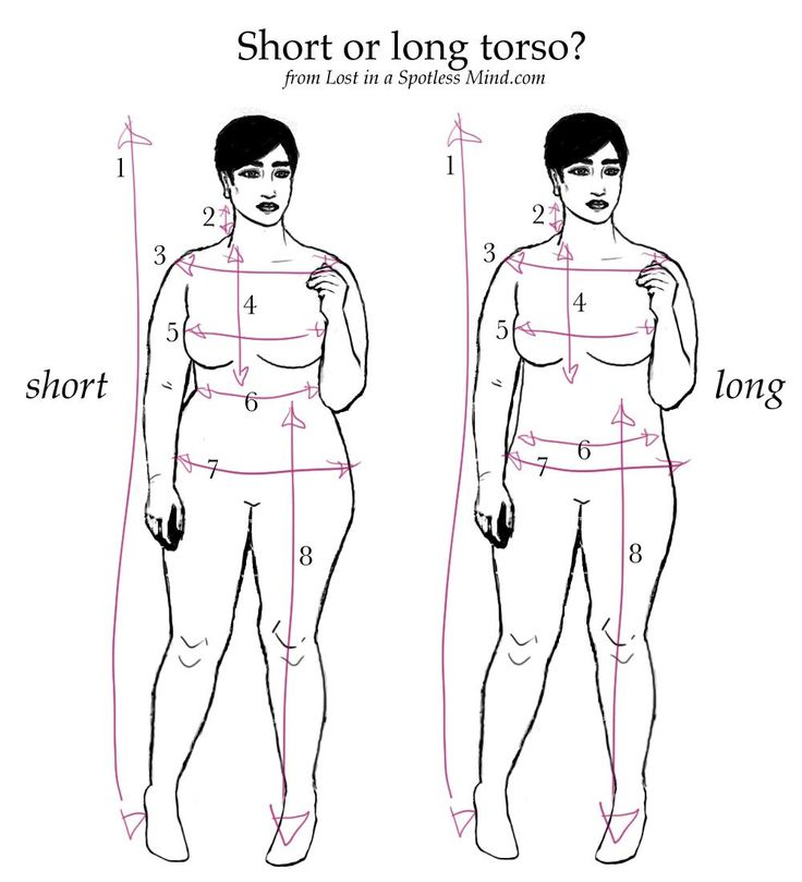 Short or long torso?  – from a blog post about how to dress for your shape | Lost in a Spotless Mind.com