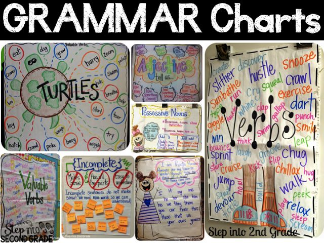 Grammar chart ideas from Step Into Second Grade