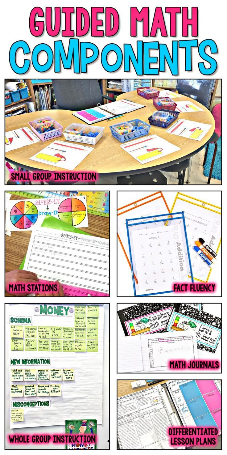Get Your GROOVE on with GUIDED MATH 10-week blog series! LEARN everything about Guided Math from beginning to end in this blog series! Check it out!
