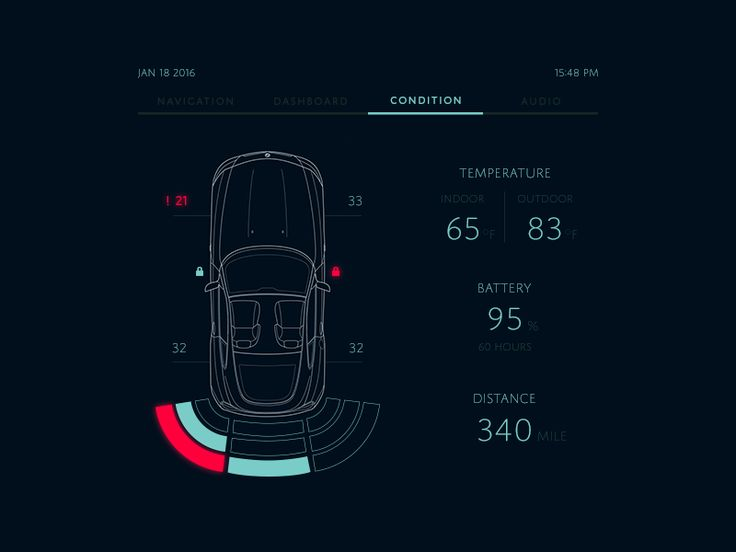 A very useful interaction added into car interface as Driving Radar. Displays if others cars are too close when driving or the car is too close to other obstacles. Car condition displayed with impo...