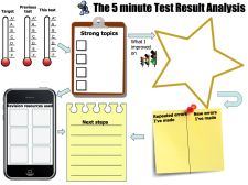 22. The 5 Minute Test Analysis