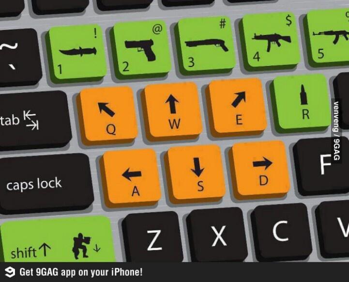 Custom keyboard yo video game jobs video game tester