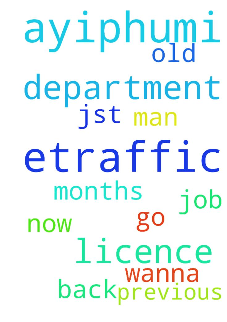 Please pray for me I licence ayiphumi etraffic department - Please pray for me I licence ayiphumi etraffic department its about months old man of God help me now jst wanna go back to my previous job amen Posted at: https://prayerrequest.com/t/C7X #pray #prayer #request #prayerrequest