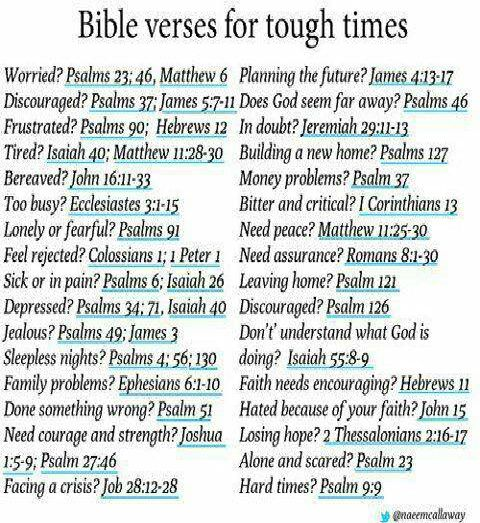Bible verse for Tough time, list of beautiful bible verse for tough