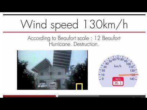 Szélteszt - Fixscreen Evo 130 kmh-nál is ellenáll!