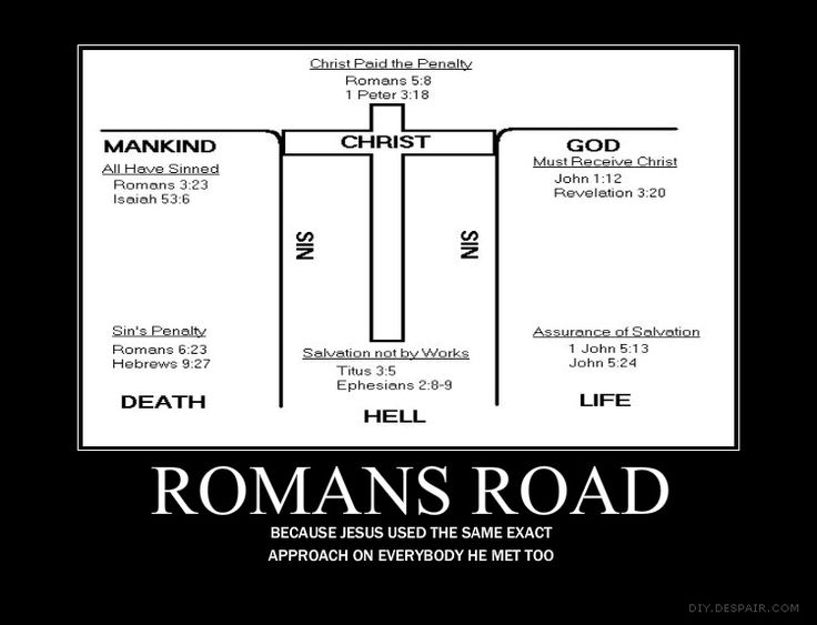 One has to wonder why God put all that other stuff in the Bible...