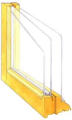 """Renovglas-  Lösningen på problemet är att isolera fönstren. Det gör vi genom att montera ett helt förseglat isolerglas eller en tredje glasruta """"Renovglas"""" på insidan av dina fönster. Monteras dessutom ett energiglas i isolerglaskonstruktionen och mellanrummet fylls med argongas erhåller isolerglaskonstruktionen samma prestanda som hos ett modernt nytt energifönster (U-värde = 1,2). Det nya inre glaset blir 6-7 grader varmare, komforten ökar och uppvärmingskostnaden minskar med 20%."""