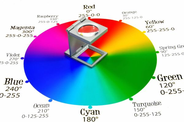 how to change cmyk to rgb in illustrator