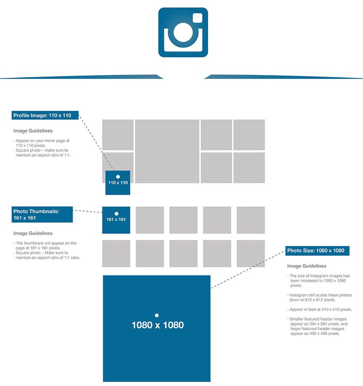 262 best images about Infographies marketing on Pinterest | Web ...