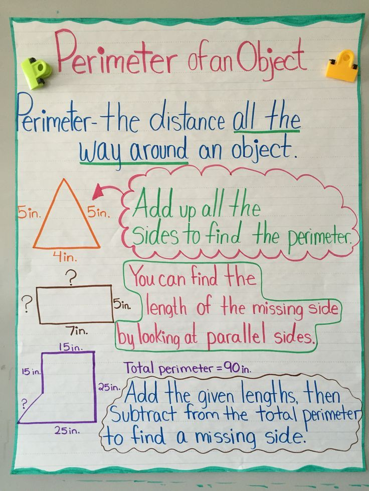 Perimeter anchor chart third grade missing length