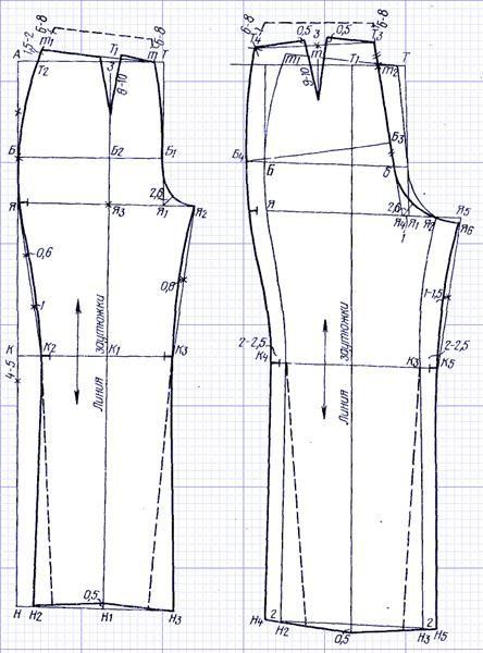 Выкройки домашние штаны для начинающих