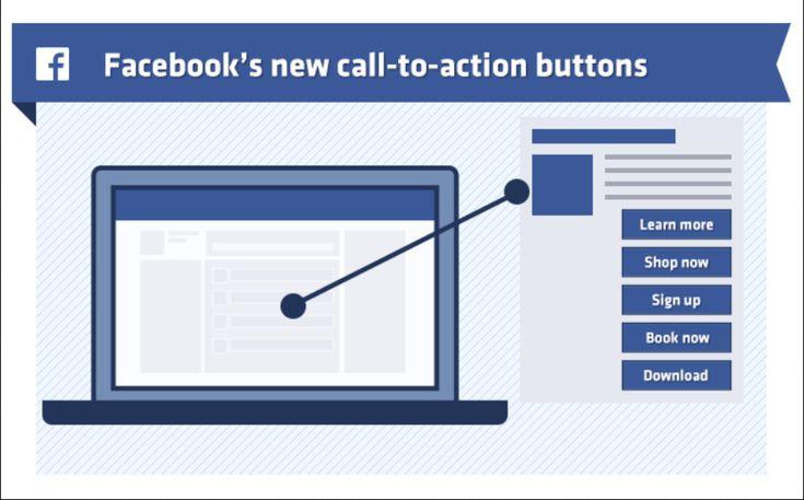 Το Facebook διέθεσε ένα αρκετά βολικό χαρακτηριστικό δια μέσου των διαφημίσεων που τρέχουν οι μικρές επιχειρήσεις . Το Call Now έρχεται σύντομα http://www.safer-internet.gr/facebook-call-from-news-feed/