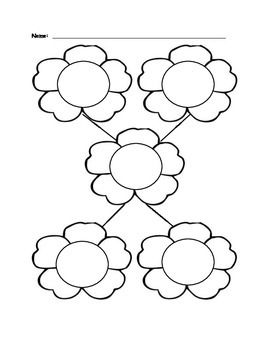 GRAPHIC ORGANIZER (FLOWER) - TeachersPayTeachers.