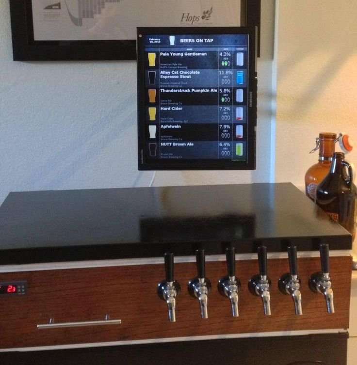 Beer Maker Builds a Raspberry Pi Tap List for His Home Brews | Wired Design | Wired.com